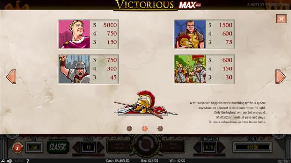 Игровой автомат Victorious - играть в казино Русский Вулкан Слотермэн